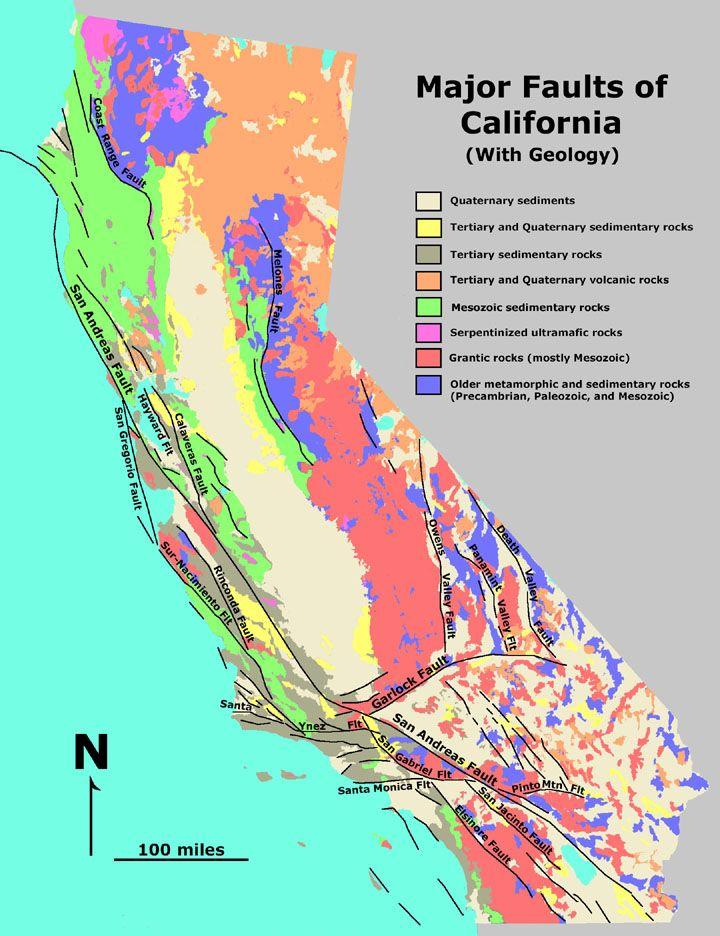 Major Faults of California