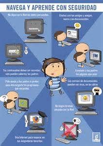 infografias seguridad internet - Resultados de Yahoo España en la búsqueda de imágenes