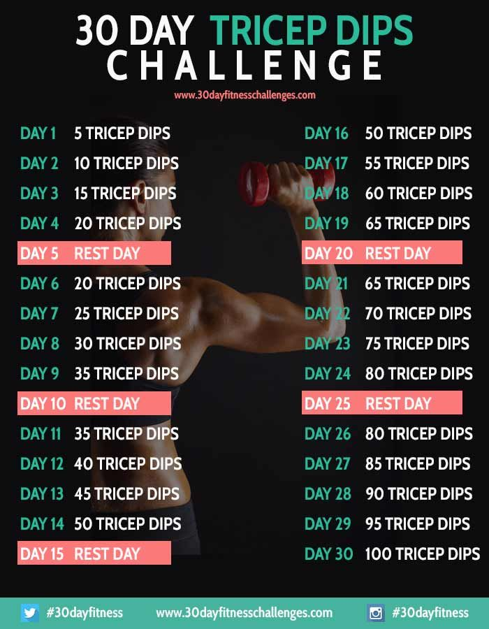Try the 30 Day Tricep Dips Challenge Fitness Workout this month and get super strong arms and tricep muscles in no time. Boost your strength in only 30 days.