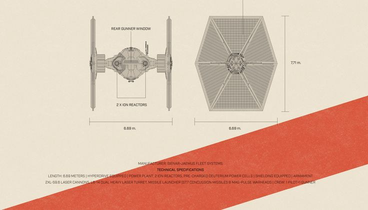 Star Wars The Force Awakens Special Edition poster 2 #starwars #poster #cartel #theforceawakens #xwing #xwingfighter #tie #tiefighter