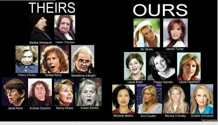 Liberal Vs Conservative Women Liberalism Disease War