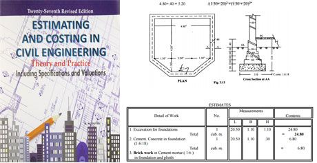 Download Estimating and Costing in Civil Engineering PDF book for FREE