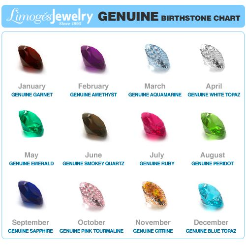 20 best BIRTHSTONES images on Pinterest Cancer sign, Circles and Fun - birthstone chart template