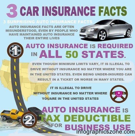 Top 10 Car Insurance Infographics Umbrella Insurance Car Insurance