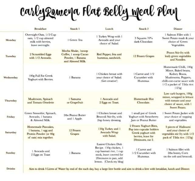 A previous Carly Rowena weekly meal plan enable to keep a flat, in-bloated belly !