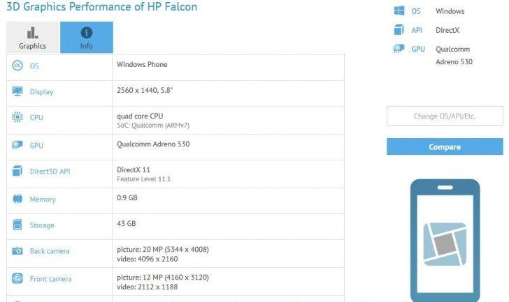 cool tech Un teléfono Windows Phone con un SoC SD820 ha sido descubierto en GFXBench