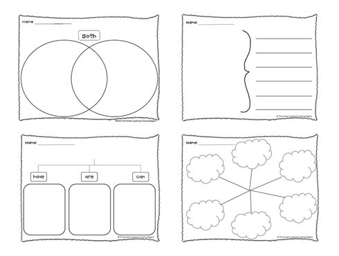 Free editable thinking maps downloads from the kinder for Brace map template