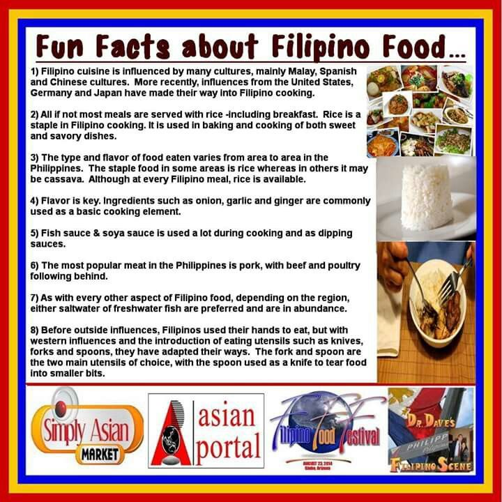 an interesting facts about the country of philippines Fun and interesting facts about ecuador the smallest south american country and on of the most beautiful, biodiverse and interesting countries in the world.