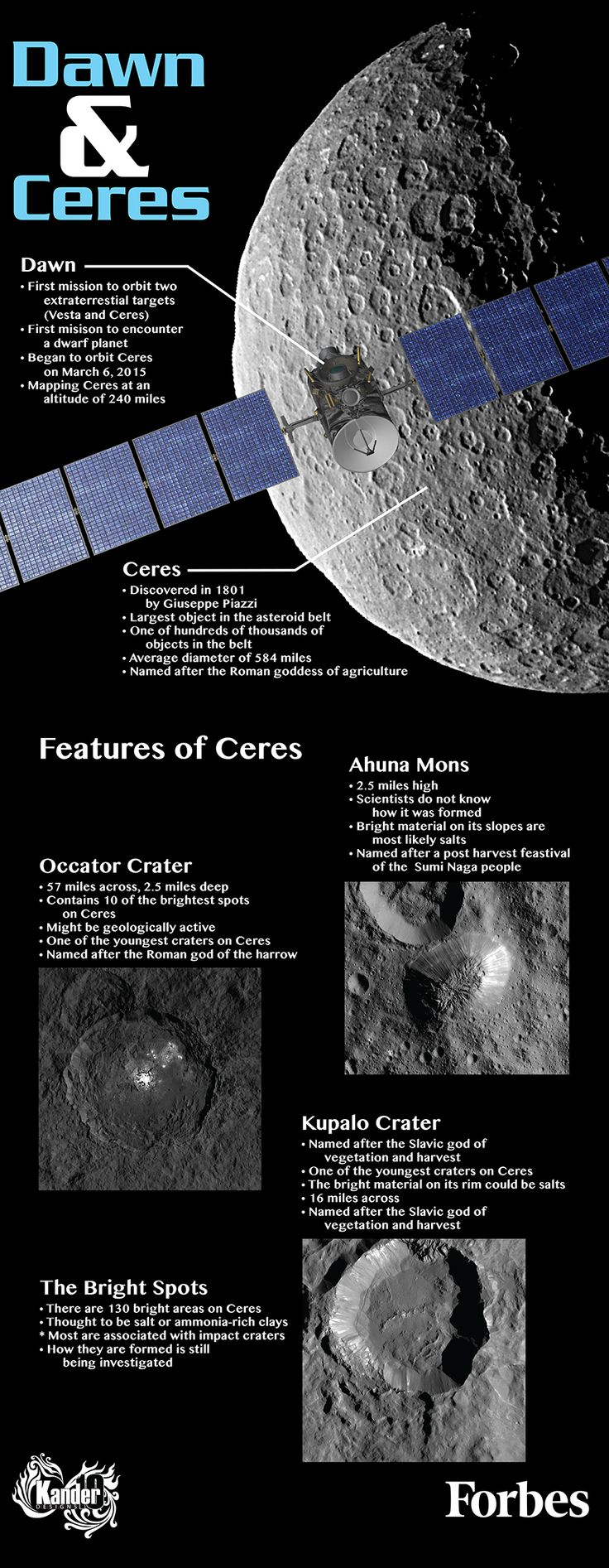 largest asteroids in the universe - photo #30