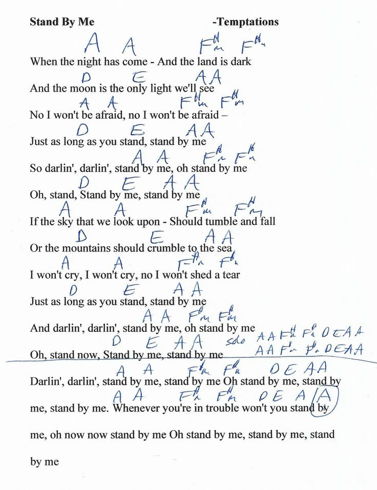 Stand By Me Piano chords by Mickey Gilley - Amchords