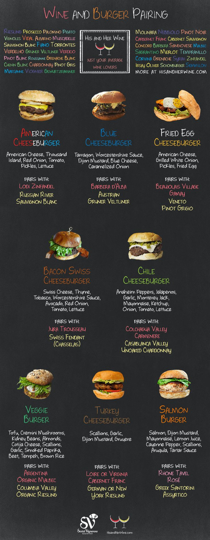 Wine And Burger Pairing | 8 Burgers with Red & White Wine Pairings