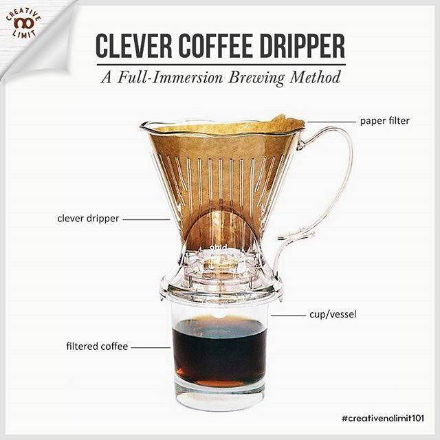 In our last Coffee Class, the Clever coffee dripper was one of the preferred method for manual brewing. It was very easy to learn yet produces a clean tasty cup. To brew a cup, simply place a filter in the brewer, add ground coffee, pour water over the coffee, steep for 2-4 minutes, and then place the dripper on top of your cup. . . #creativenolimit101 your daily tips for coffee making, graphic arts, photography, and leather crafts. Follow us @spazio_creativenolimit to get more useful tips…