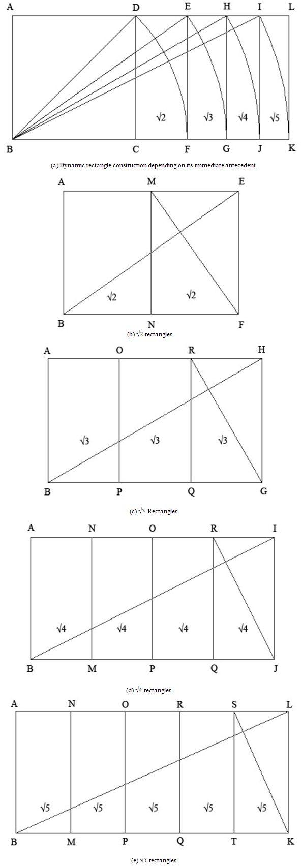 geometric analysis architecture - Google Search