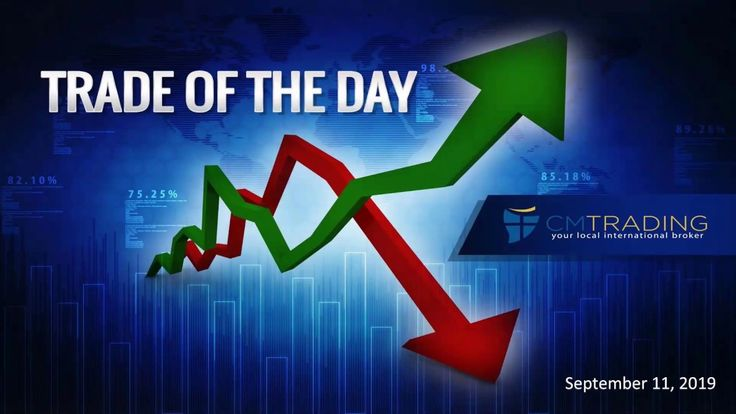 Trade Of The Day September 11 2019 Cm Trading Economic Events