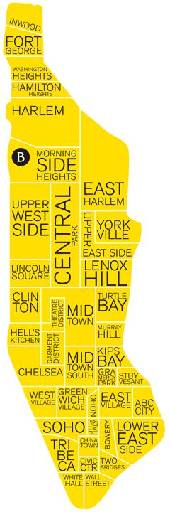 NYC Neighborhoods - We Know How To Do It