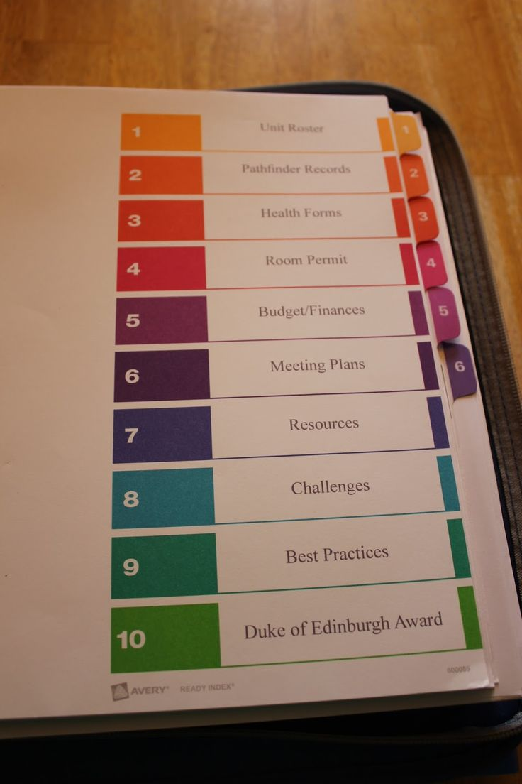 Great binder organisation idea from a Canadian guide leader. Could easily be adapted for an Australian Guide leader!