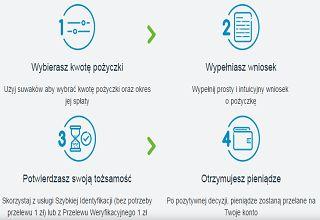 Halopożyczka kolejna firma pożyczająca za 0 złotych na polskim rynku.