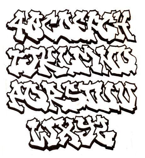Resultado de imagen de abecedario de letras en graffiti