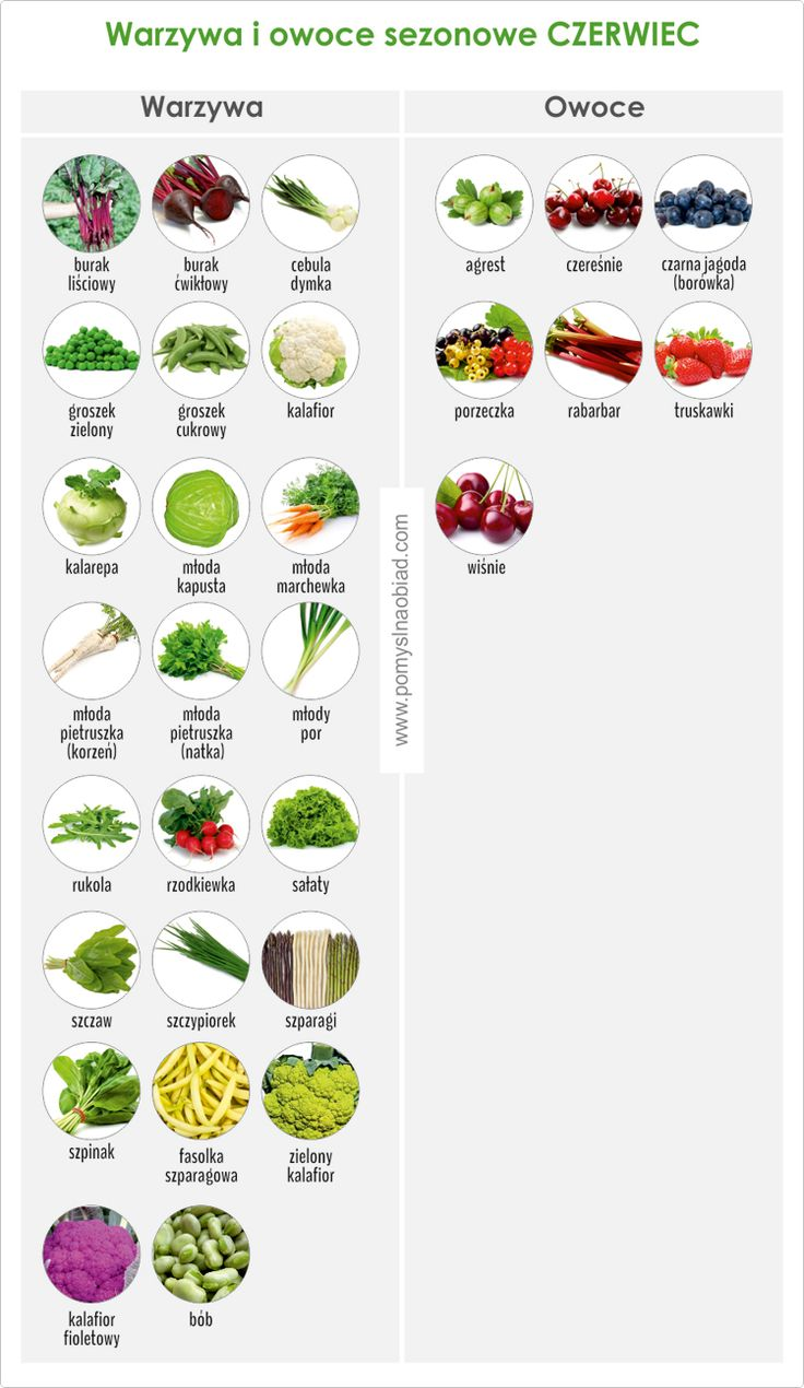 Warzywa sezonowe czerwiec, owoce sezonowe czerwiec