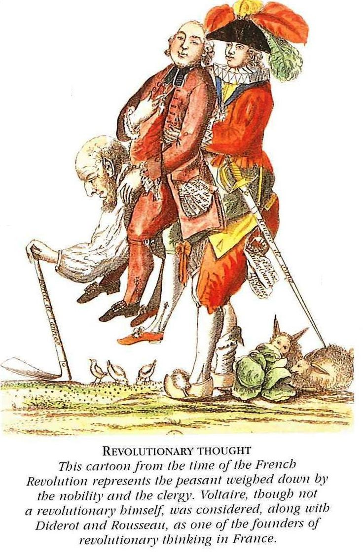 53 best French Revolution 1789 - 1799 images on Pinterest ...