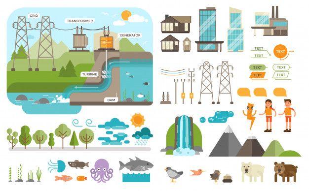 Como Funciona La Hidroelectricidad Vecto Premium Vector Freepik Vector Tecnologia En 2020 Vectores Abstractos Ilustracion De Dibujos Animados Vector