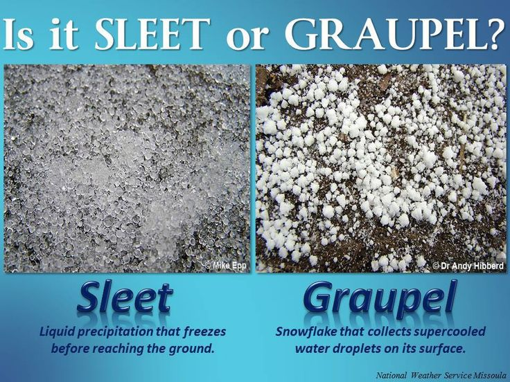 Graupel: graphics, photos, videos http://snowslang.com/graupel-definition-precipitation/