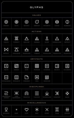 Hmm. I love glyphs. Their meanings are self explanatory and deep for those who understand them. Definitely a strong consideration.: