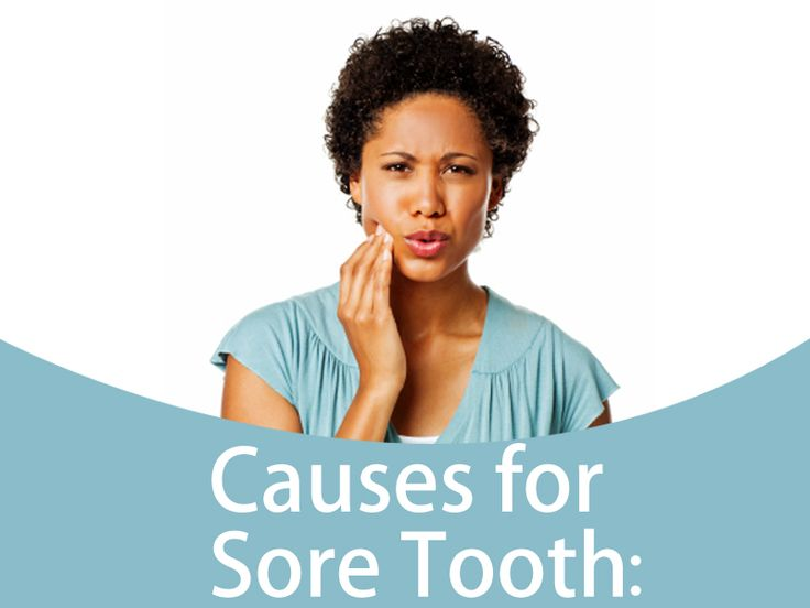 Causes of sore tooth - Cracked tooth - Infected gums - Tooth decay - Abscessed tooth - Teeth grinding
