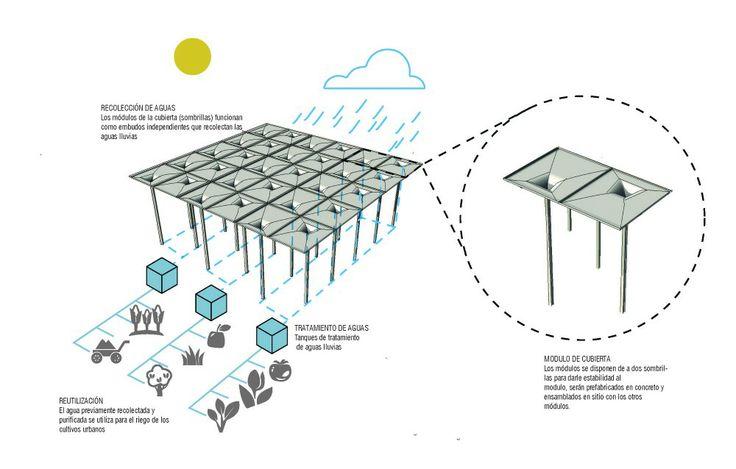 Primer Lugar en Concurso de anteproyecto Plaza de Mercado de Nuevo Gramalote / Colombia