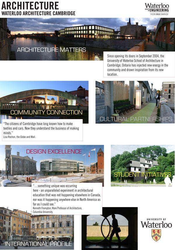 UW Collage (University of Waterloo school of Architecture)