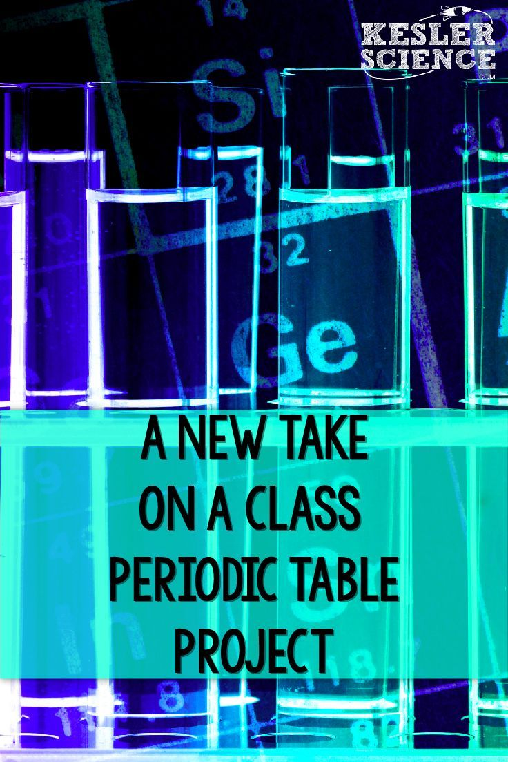 A creative spin on the periodic table bulletin board project! Chemistry students will collaborate with other grade levels and will use recycled materials to build an incredible product!