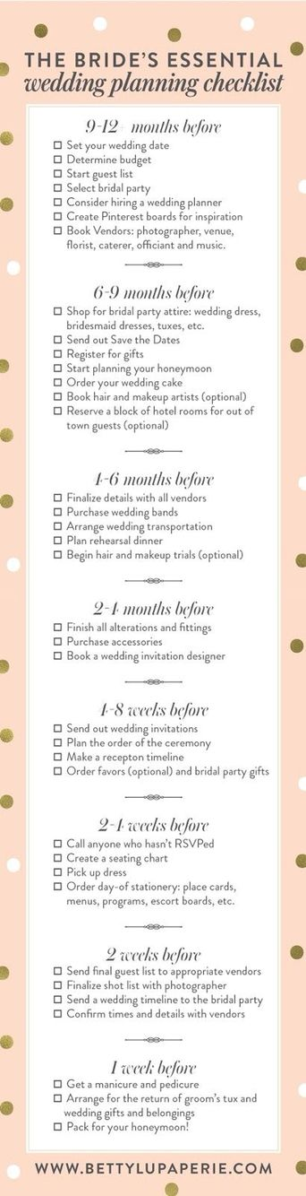 13 best wedding directing ideas images on pinterest weddings the essential wedding planning checklist betty lu paperie junglespirit Image collections
