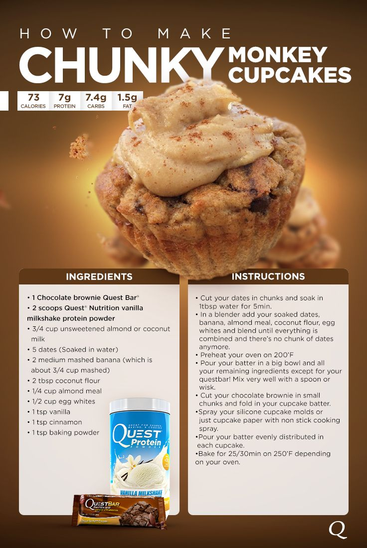 Chunky Monkey Cupcakes - the mouth watering treats that could be enjoyed all hours of the day. Try making these for yourself and your sweet(s) crew!