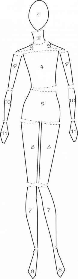 выкройка тела подвижной куклы: 19 тыс изображений найдено в Яндекс.Картинках