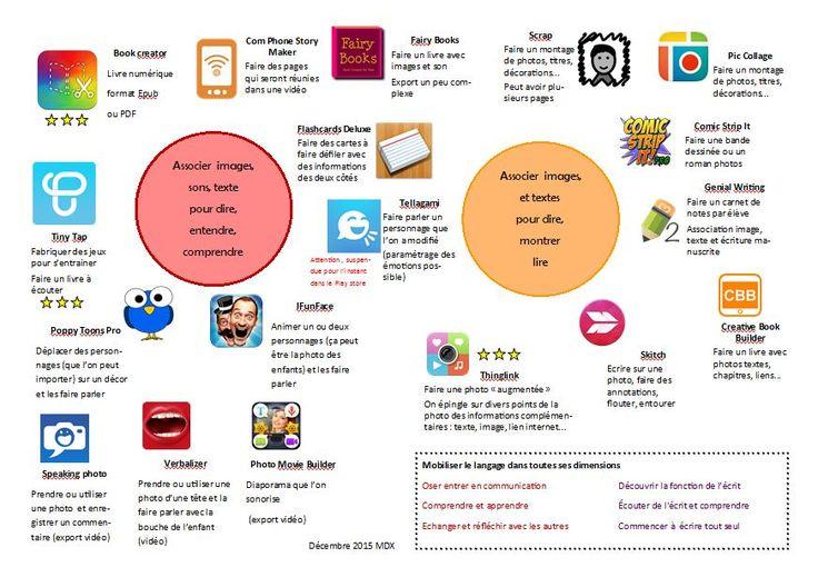 Applications android et nouveau programme - Mes maternelles : Petite et Grande section