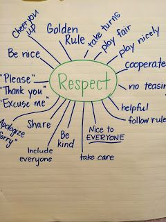 Ms. Sepp's Counselor Corner: Our Kindergarteners are Respectful Lesson