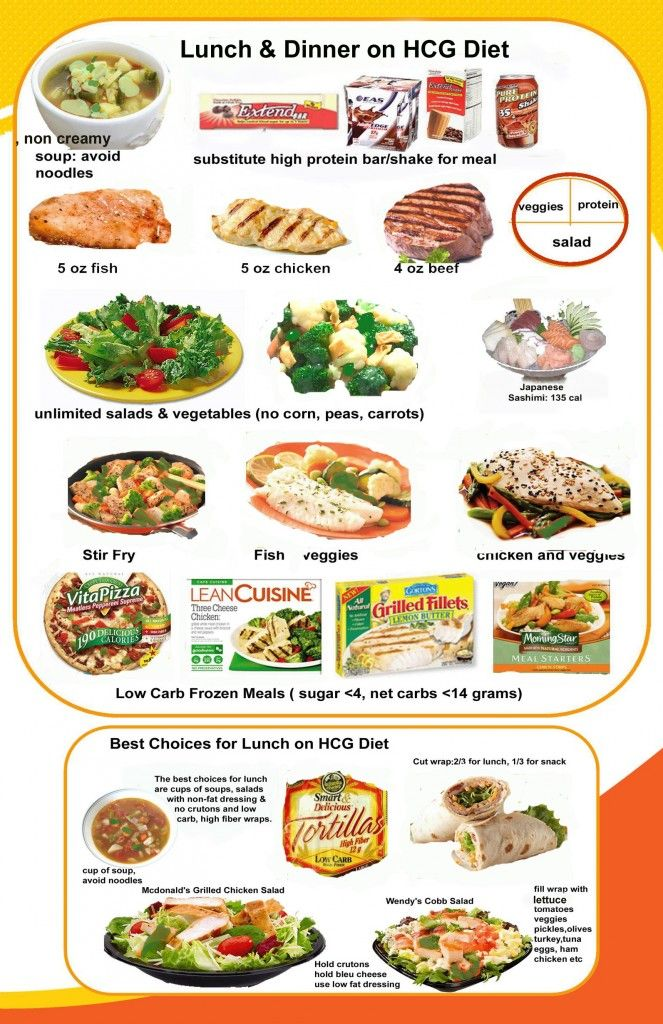 luncha anddinnerapril29 663x1024 NEW HCG FOOD MENUS: MAY 1, 2013: Includes New Video