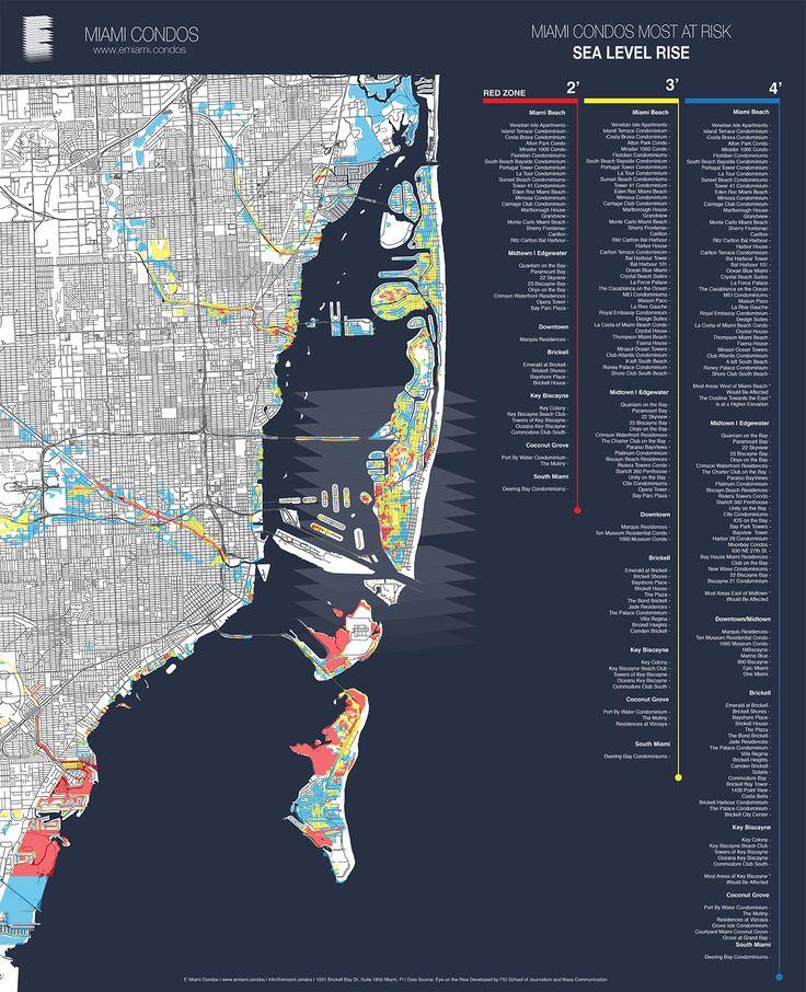 E Miami Condos | Miami Condos Most At Risk of Sea Level Rise - Exclusive Infographic - E Miami Condos