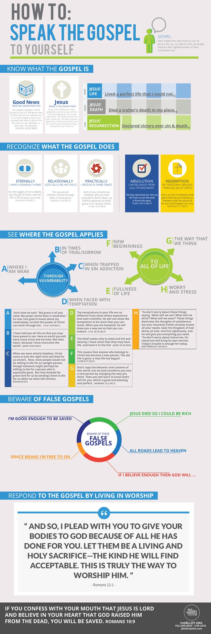 http://www.jesusrhythm.com/wp-content/uploads/2014/01/how-to-speak-gospel-infographic-900.jpg