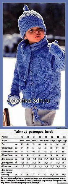 Синий вязаный жакет и шапка для мальчика.