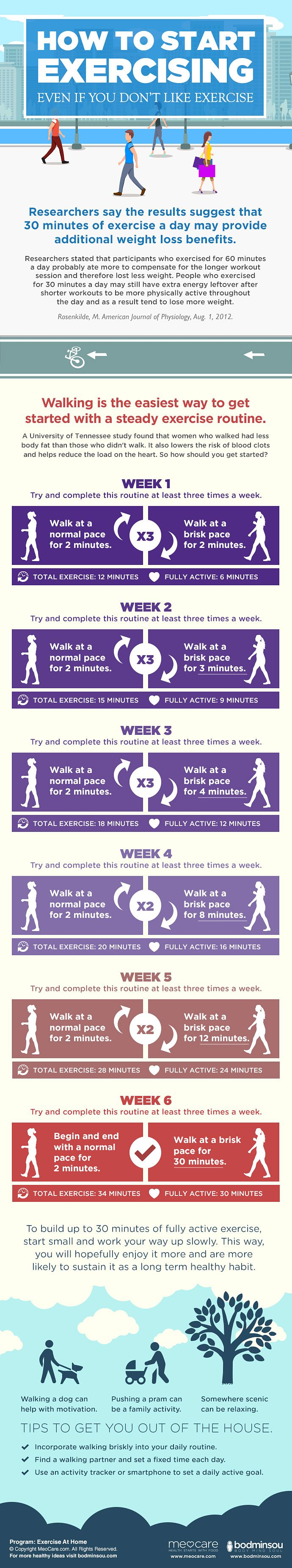 How to start exercising. How to start exercising can be difficult if you hate exercise. In our step by step guide we help you to build up to 30 minutes of fully active exercise. This way, you will hopefully enjoy it more and are more likely to sustain it as a long term healthy habit. Walking is the easiest way to get started with a steady exercise routine.