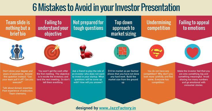MistakesYouShouldAvoidInYourInvestorPresentation  Panel
