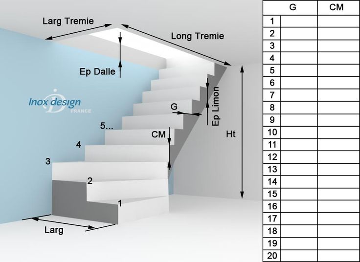 25 best ideas about escalier quart tournant on pinterest - Escalier beton pret a poser ...