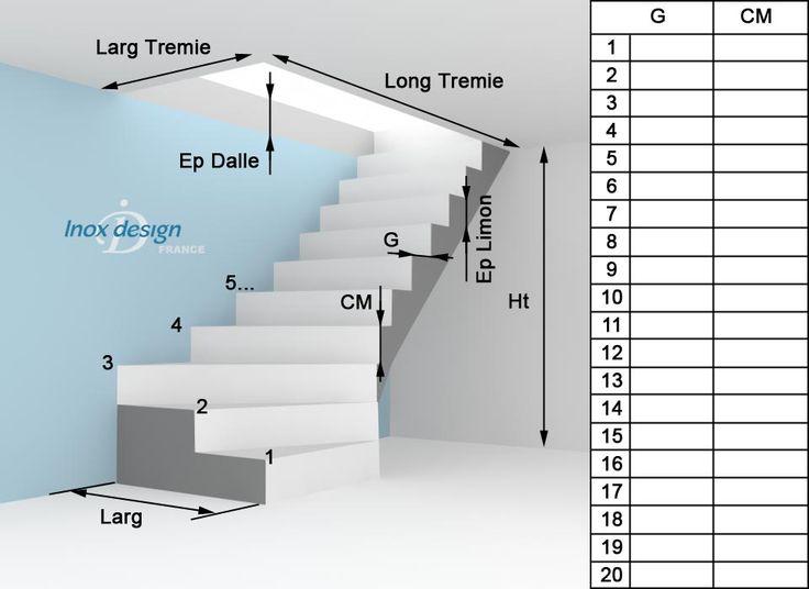 Prendre les mesures pour Escalier Quart Tournant