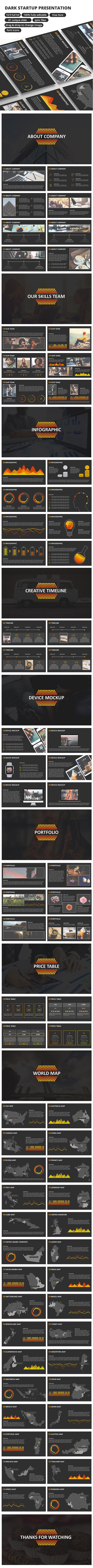 Dark StartUp - PowerPoint Presentation Template