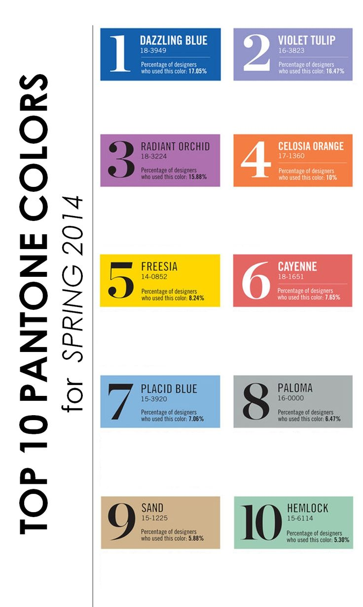 Top 10 Pantone Colors for Spring, 2014 http://www.theperfectpalette.com/2013/11/top-10-pantone-colors-for-spring-2014.html