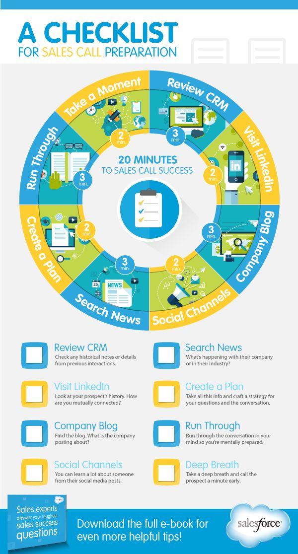Do the Work: 8 Steps to Sales Call Preparation [CHECKLIST]