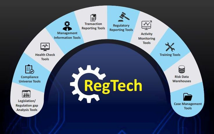 RegTech: The necessary innovation in the regulatory compliance space