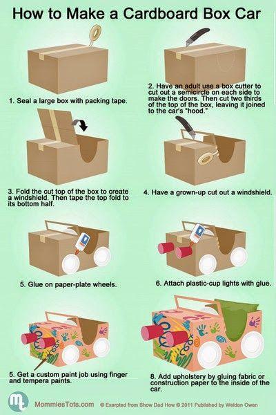 Bri-coco de Lolo: Comment faire une voiture en carton