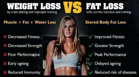 Want results? Know the difference and add #advocare 's 24 Day Challenge ( #24dc ) to your daily routine and MEASURE a difference on Day 25!